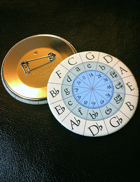 Circle of Perfect Fifths Button